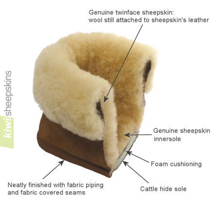 Cut-away image of the soft sole bootie