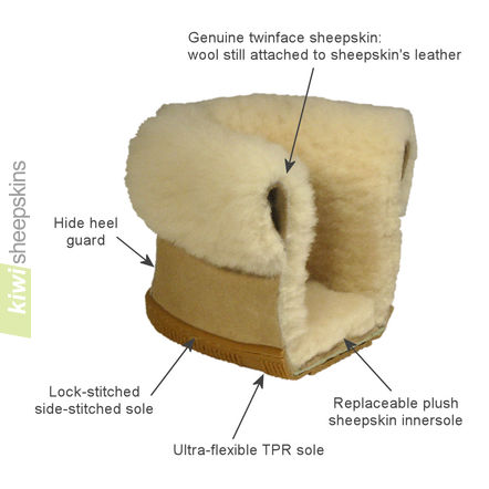 Cut-away image of the hard sole bootie slipper